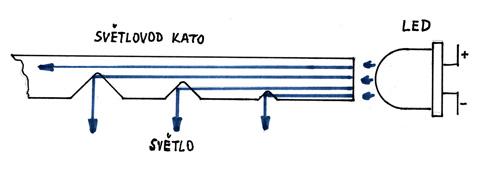 schema-01-kato
