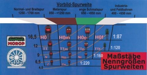 Tab-MOROP-meritka_2