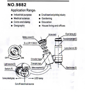 Mikroskop-No9882