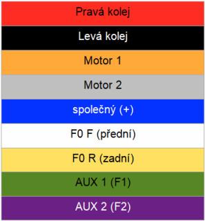 Barvy vodicu